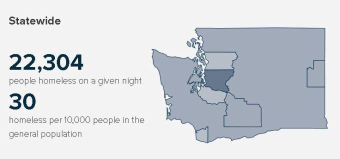 https://endhomelessness.org/homelessness-in-america/homelessness-statistics/state-of-homelessness-report/washington/