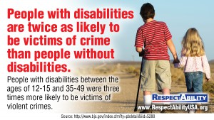 """Photo of a boy with a cane in one hand and holding the hand of a little girl in the other. They are walking away from the camera on a deserted road. The image is overlaid with the text: """"People with disabilities are twice as likely to be victims of crime than people without disabilities. People with disabilities between the ages of 12-15 and 35-49 were 3 times more likely to be victims of violent crimes; RespectAbility, www.RespectAbilityUSA.org. Source: http://www.bjs.gov/index.cfm?ty=pbdetail&iid=5280"""