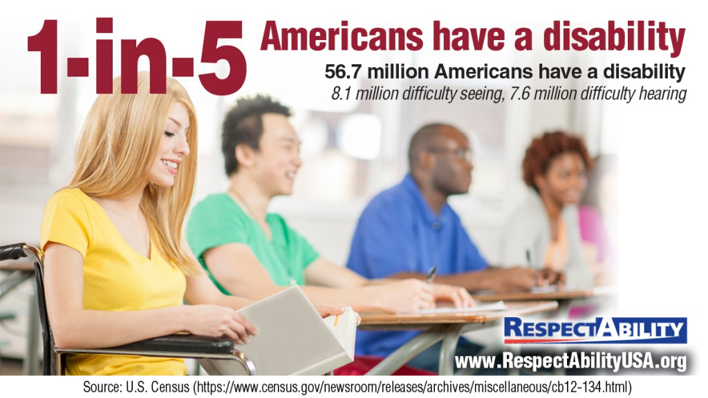 1 in 5 Americans have a disability