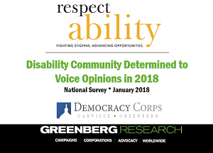 "Cover slide for survey results, with logos for RespectAbility, Democracy Corps, and Greenberg Research. The title is ""Disability Community Determined to Voice Opinions in 2018"""