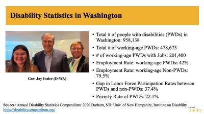 """PowerPoint slide titled """"Disability Statistics in Washington"""" with a photo of Governor Jay Inslee with RespectAbility team members"""