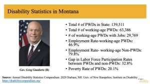 PowerPoint slide with Disability statistics for Montana and a photo of Governor Gianforte