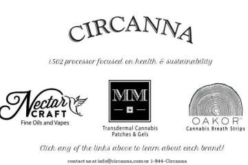 Learn More About Circanna And Their Subsidiary Cannabis Brands