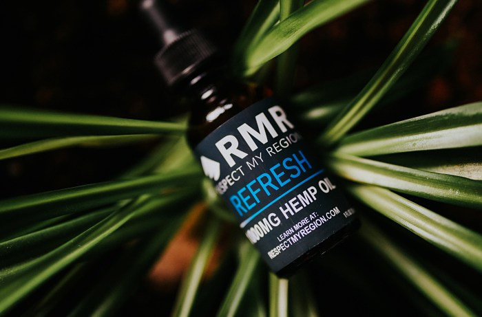 High-Quality CBD Products: What To Consider And Look For When Buying CBD