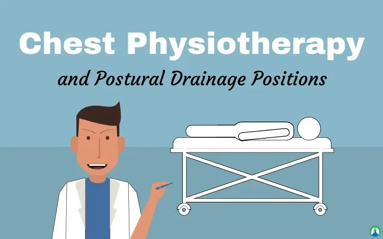 Chest Physiotherapy (CPT) and Postural Drainage Positions