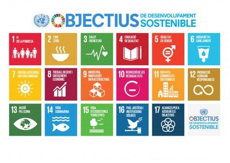 ODS_Objectius_Desenvolupament_Sostenible_Respon.cat_SDG_Icons_CAT_Poster_A3