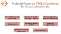 FocusSeleccionats