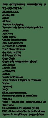 Llistaempreses