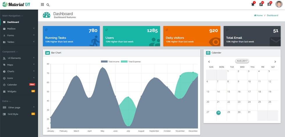 Material UI Premium Responsive Admin HTML5 Template Dashboard