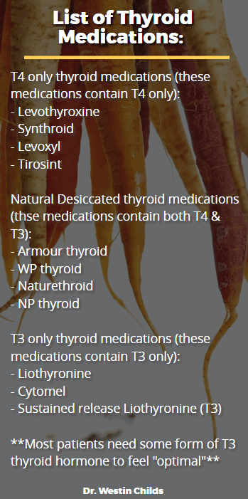 List of thyroid hormone medications