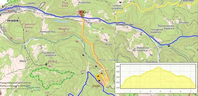 Tematín – Turistické trasy/ cyklotrasy
