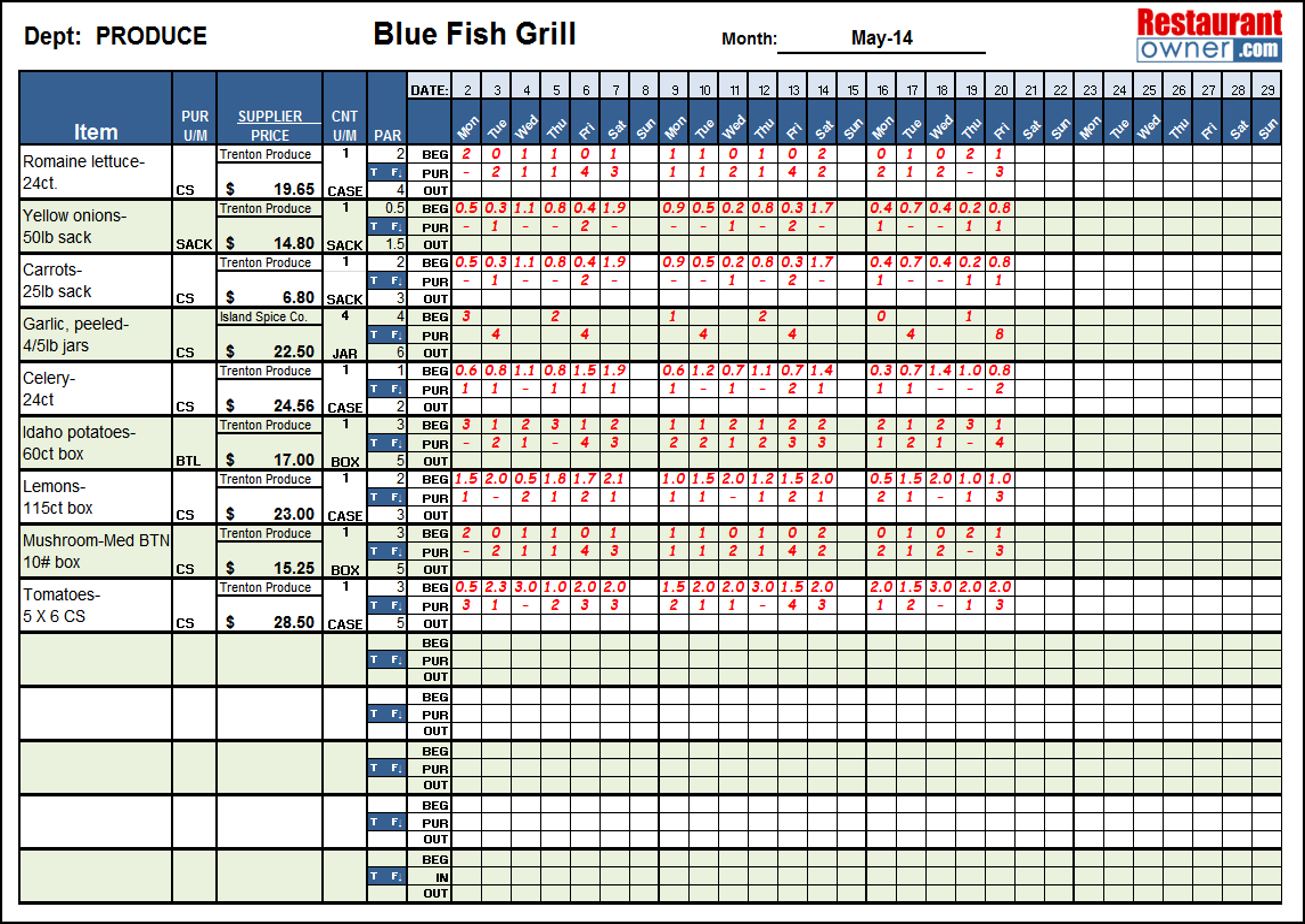 Restaurant Order Guide Form