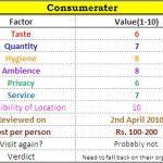 consumerater