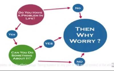 Worry is one of the most energy consuming human minds distractions!
