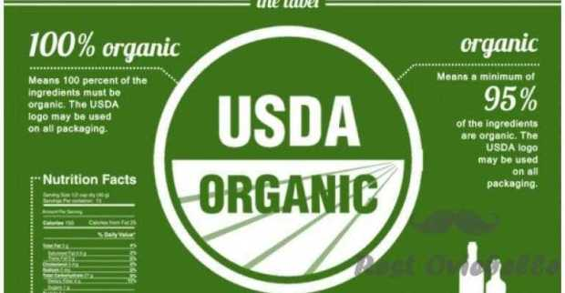What does the organic label mean