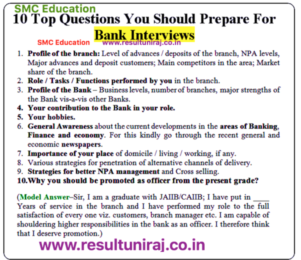 Ibps Bank Interview Questions Amp Answers Next 30