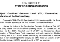 SSC CGL Final Result 2018