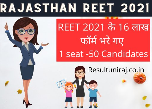 REET 2021 total application forms