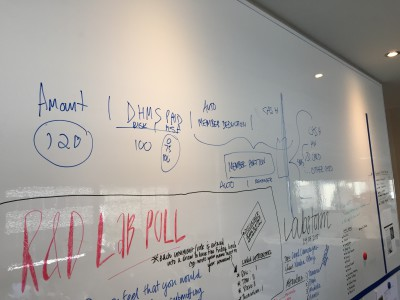 Writable whiteboard