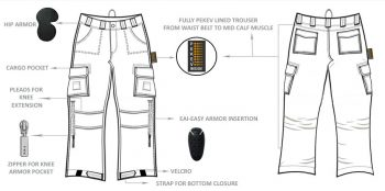 Mens Motorcycle Cargo Pants - Grey - with PEKEV armor lined 100% cotton - Armour details