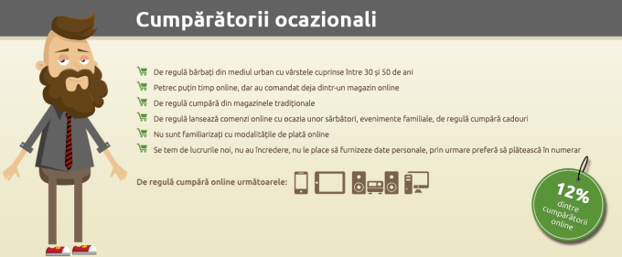 Profil de cumparator online-Cumparatorii ocazionali