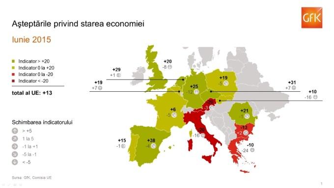 GfK Climat de Consum-Asteptari starea economiei