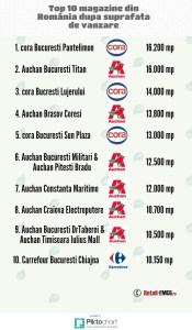 Top-10-magazine-RO1
