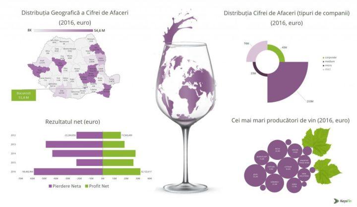 producători vin