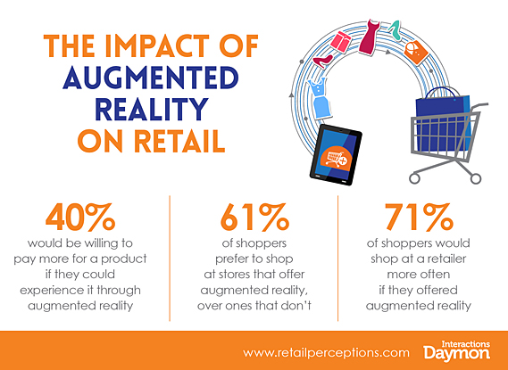 october-2016-retail-perceptions-infograpgic4