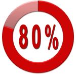 80 per cento fondo perduto promozione vino