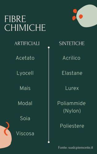 tessuti chimici artificiali sintetici