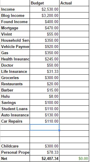 05.2015 Budget