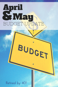 This month, as most months do, brought tons of ups and downs, which I'll go over in this budget update!