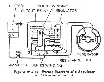 John Deere 110 Ignition Wiring Diagram Deere Wiring Diagram Deere