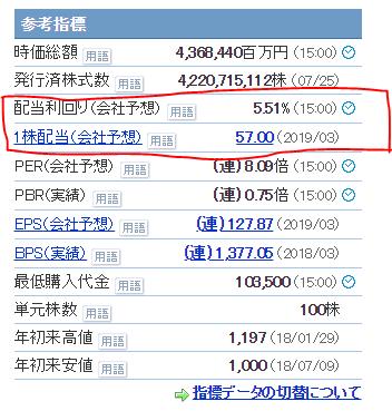 Dividends in Japan - Retire Japan