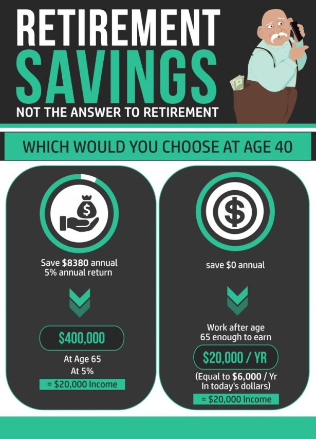 inadequate retirement savings