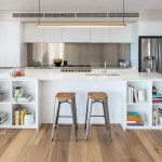 How Much Does A Kitchen Renovation Cost Retreat Design