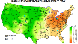The 10 roof locations, indicating the average pH of the precipitation across the U.S.