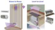 Tjernlund Products Inc.'s AireShare ventilation system