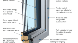 The ZNC (Zola No Compromise) from Zola Windows