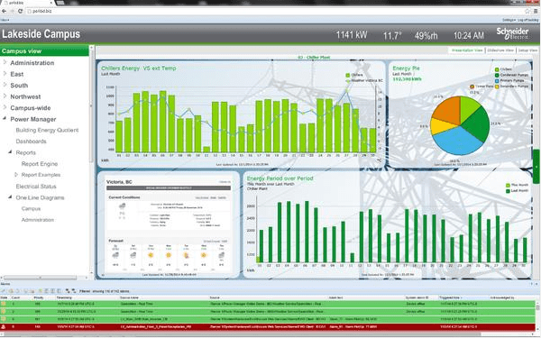 Schneider Electric has made available its Power Manager, which adds electrical systems management to the company's SmartStruxure building management solution.