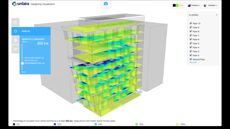 Sefaira now offers customizable daylighting graphics and enhanced daylighting analysis including design guidance.