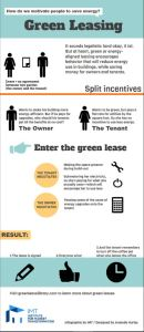 green-leasing-infographic