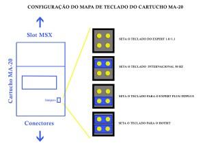 msx-mapa-teclado-ma-20 msx-mapa-teclado-ma-20