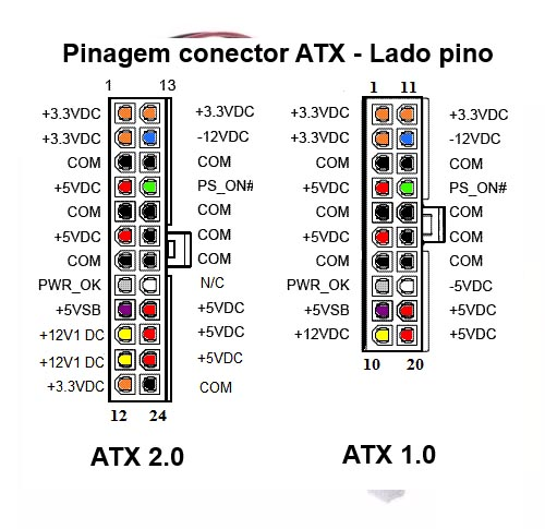 pinout-atx Fonte Externa no MSX Expert Gradiente