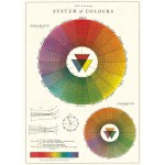 Color Wheel Vintage Style Poster At Retro Planet