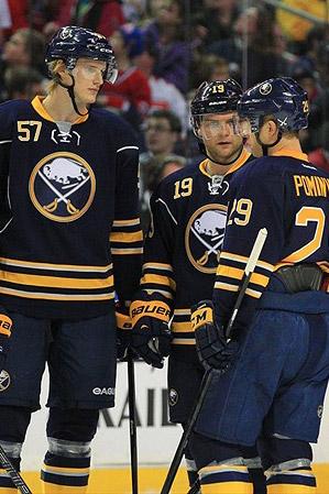 2014 Buffalo Sabres Season