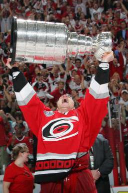 2006 NHL Season