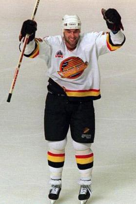1995 Vancouver Canucks season