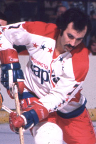 1981 Washington Capitals Season
